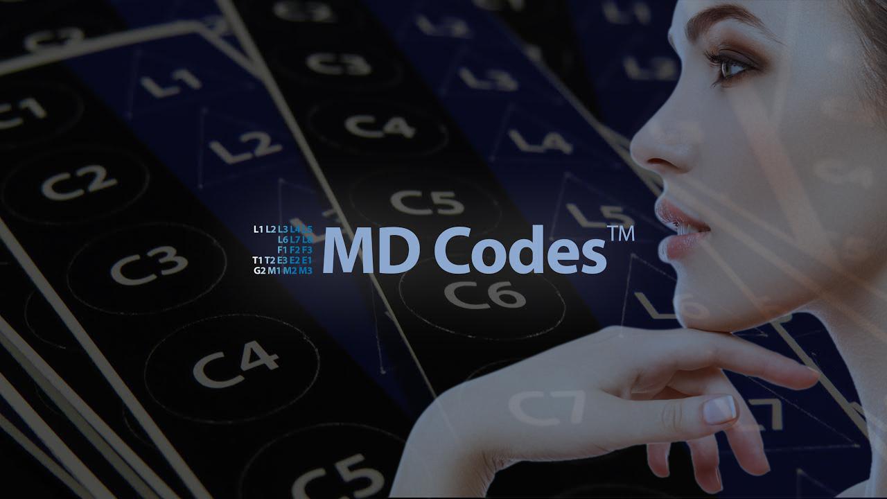 Método criado por médico brasilieiro, o MD Codes é a mais recente demonstração que o mercado de estética não para de inovar.